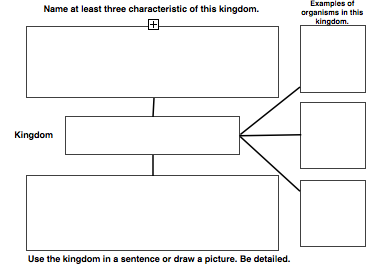 Worksheet 6 Kingdoms Worksheet the kingdoms of life science 6 at fms note
