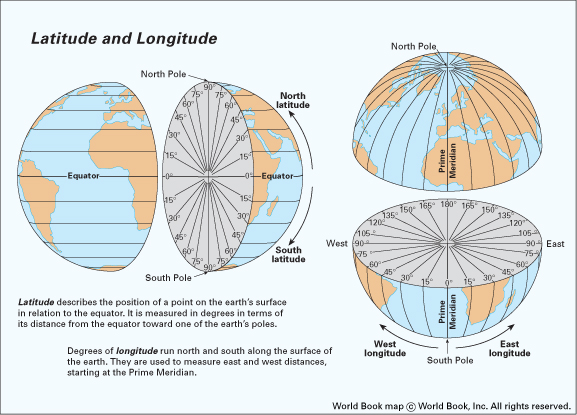 Longitude and Latitude | Science 6 at FMS