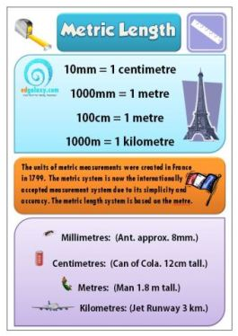 Metric-Measurement-Poster