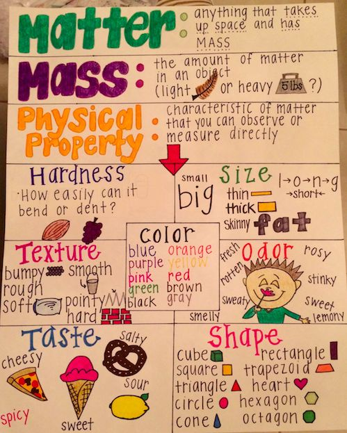 Monday March 20th Physical Properties Science 6 At Fms