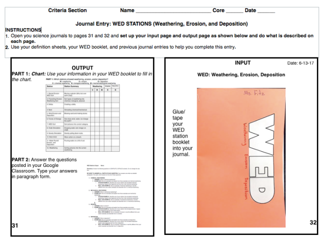 Math Word Problems Worksheets Word Science  At Fms  Learning Science Through Exploration  Page  Relative Ages Of Rocks Worksheet Answers with Reading Worksheets 7th Grade Word Wed Png Substance Abuse Worksheets Word