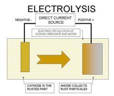 electro2